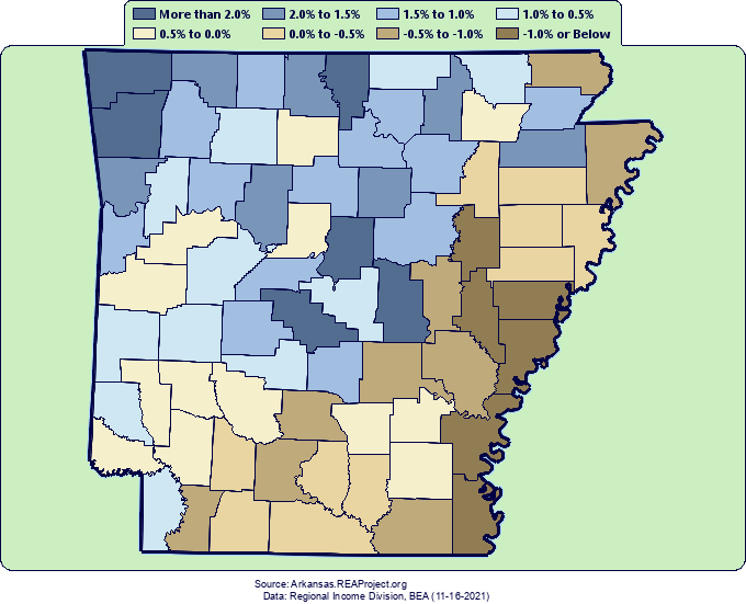 Population Growth by County
