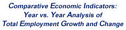 Arkansas - Year vs. Year Analysis of Total Employment Growth and Change, 1969-2016
