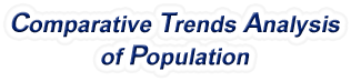 Arkansas - Comparative Trends Analysis of Population, 1969-2019