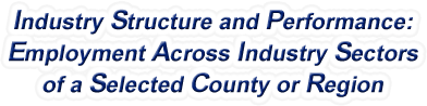 Arkansas - Employment Across Industry Sectors of a Selected County or Region