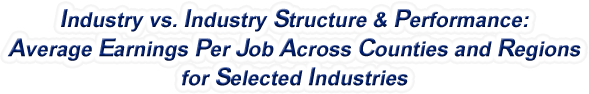 Arkansas - Industry vs. Industry Structure & Performance: Employment Across Counties and Regions for Selected Industries