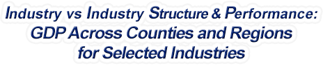 Arkansas - Industry vs. Industry Structure & Performance: GDP Across Counties and Regions for Selected Industries