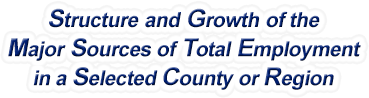 Arkansas Structure & Growth of the Major Sources of Total Employment in a Selected County or Region